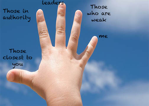 This child's hand shows the 5 Fingers Prayer for children, shared in our Youth Education program.